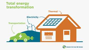 Energy efficiency unlocks climate change solutions