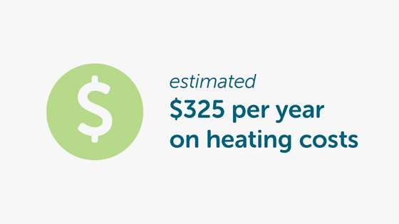 estimated $325 per year on energy costs