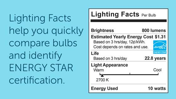 Refer to the Lighting Facts label