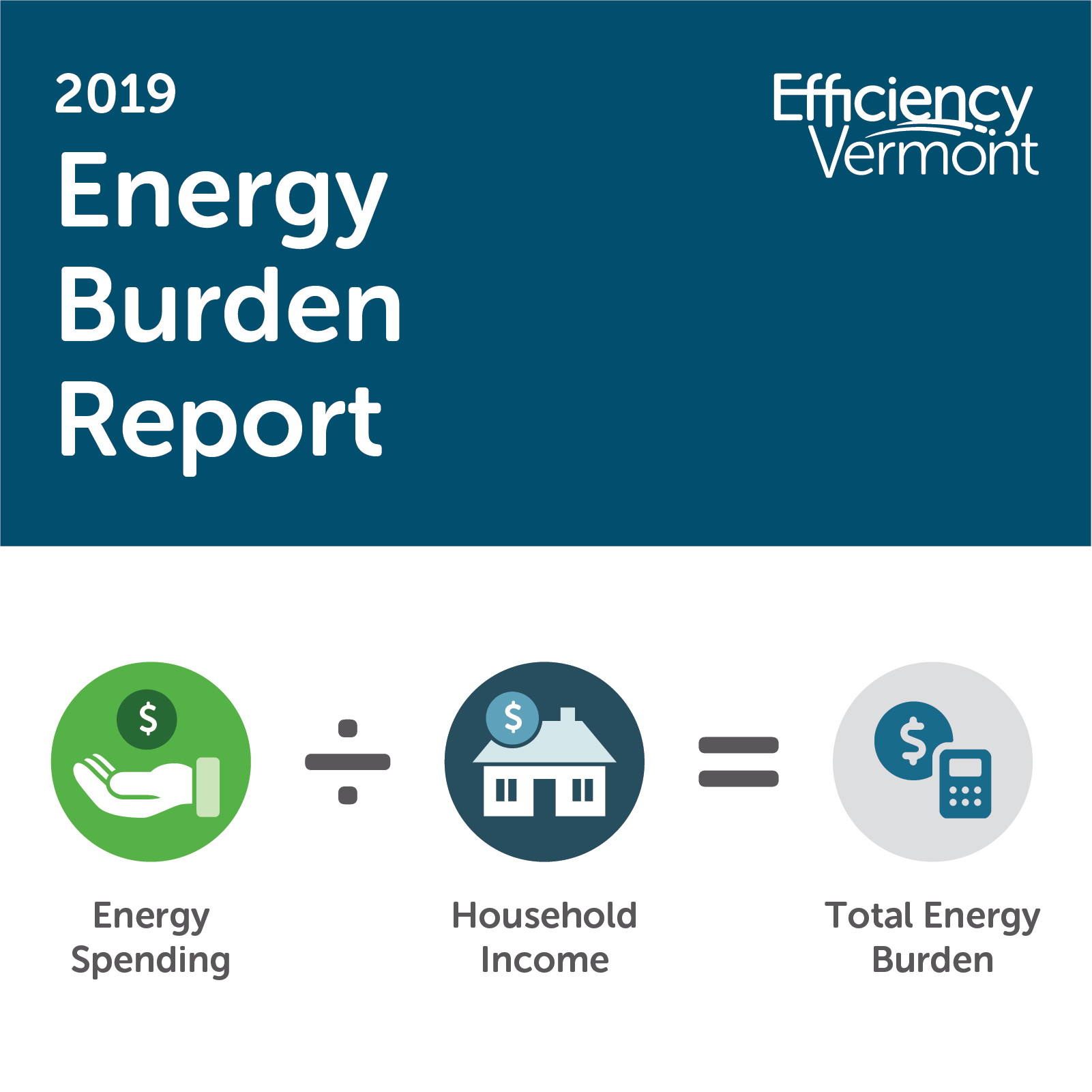 2019 Energy Burden Report graphic