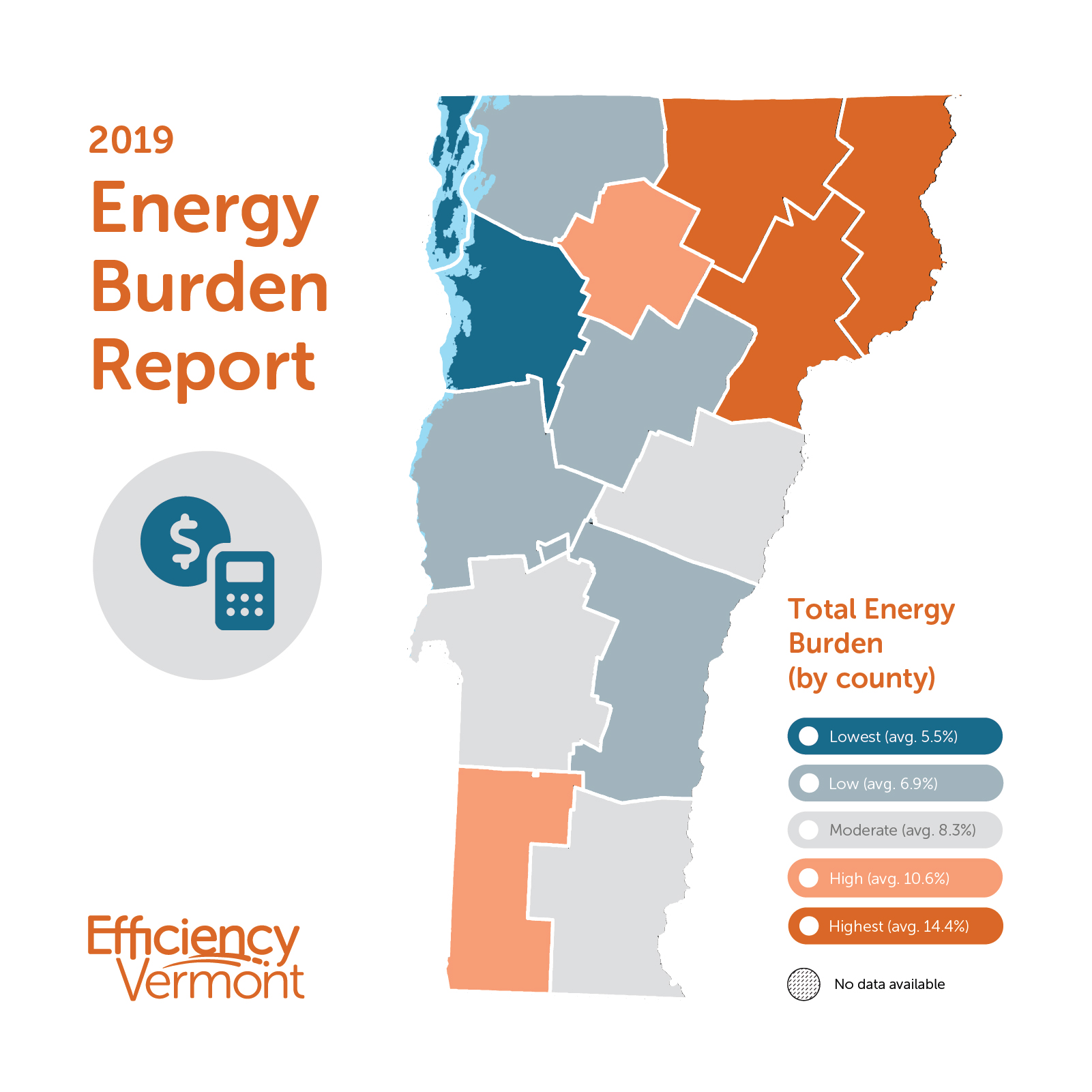 Total Energy Burden by County graphic